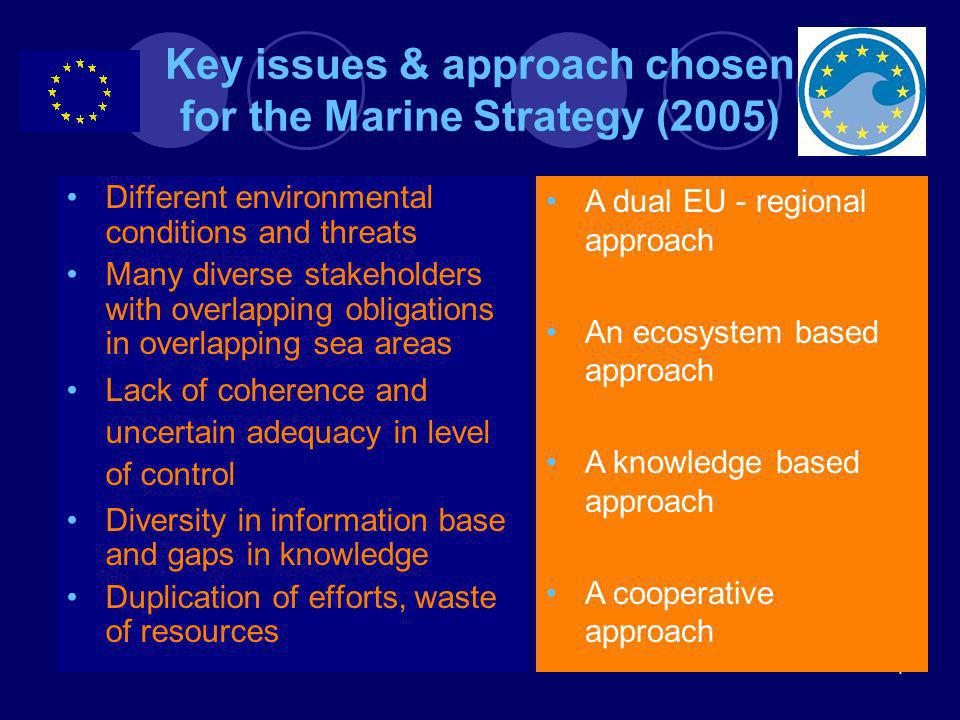 Key issues & approach chosen for the Marine Strategy (2005)