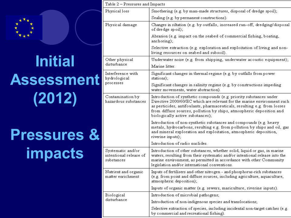 Initial Assessment (2012) Pressures & impacts