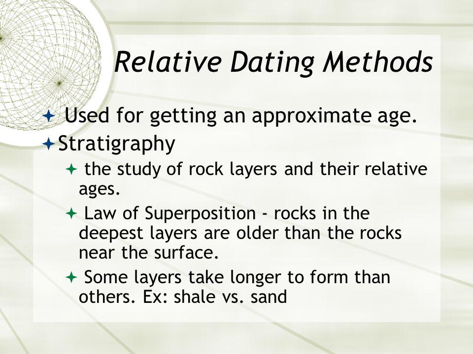 Radiometric Dating Methods - detectingdesigncom