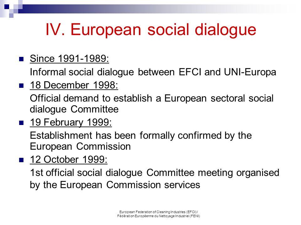 IV. European social dialogue