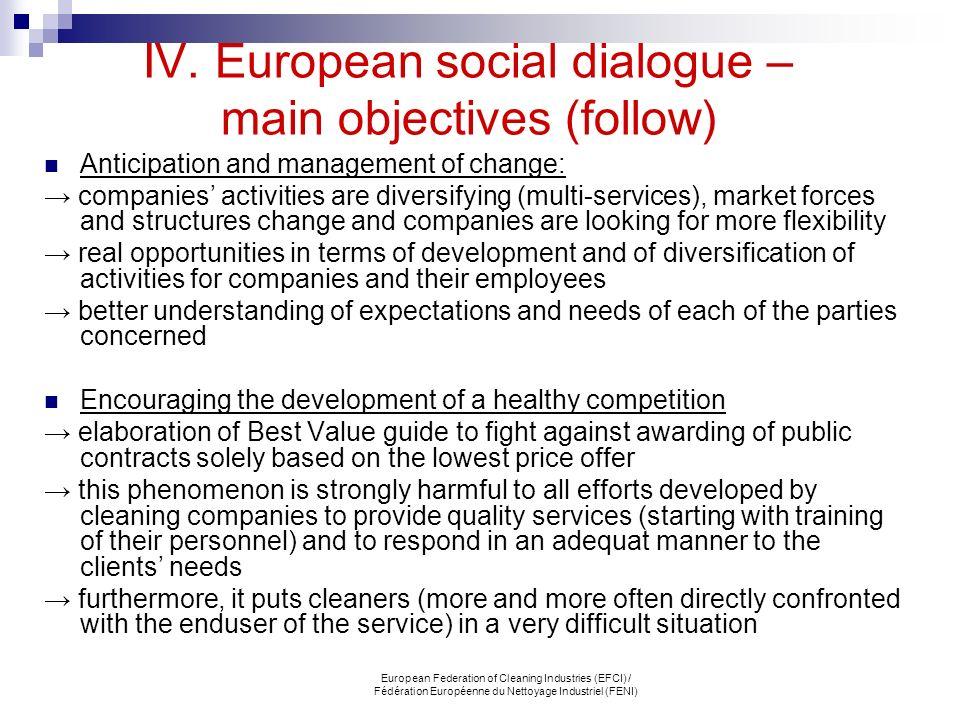 IV. European social dialogue – main objectives (follow)