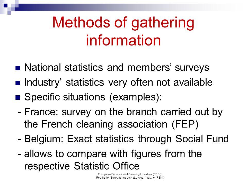 Methods of gathering information