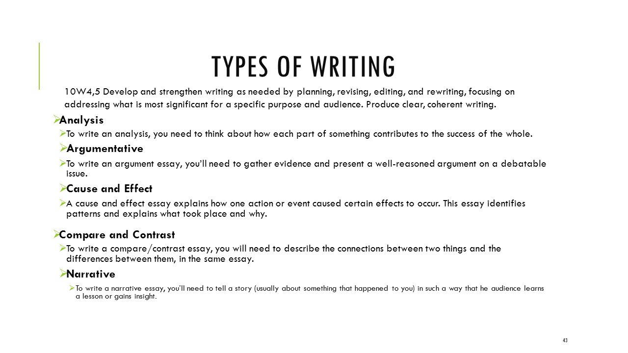 An analysis of the different writing types