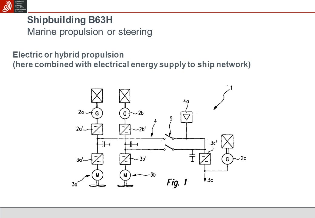 Shipbuilding B63H Marine propulsion or steering