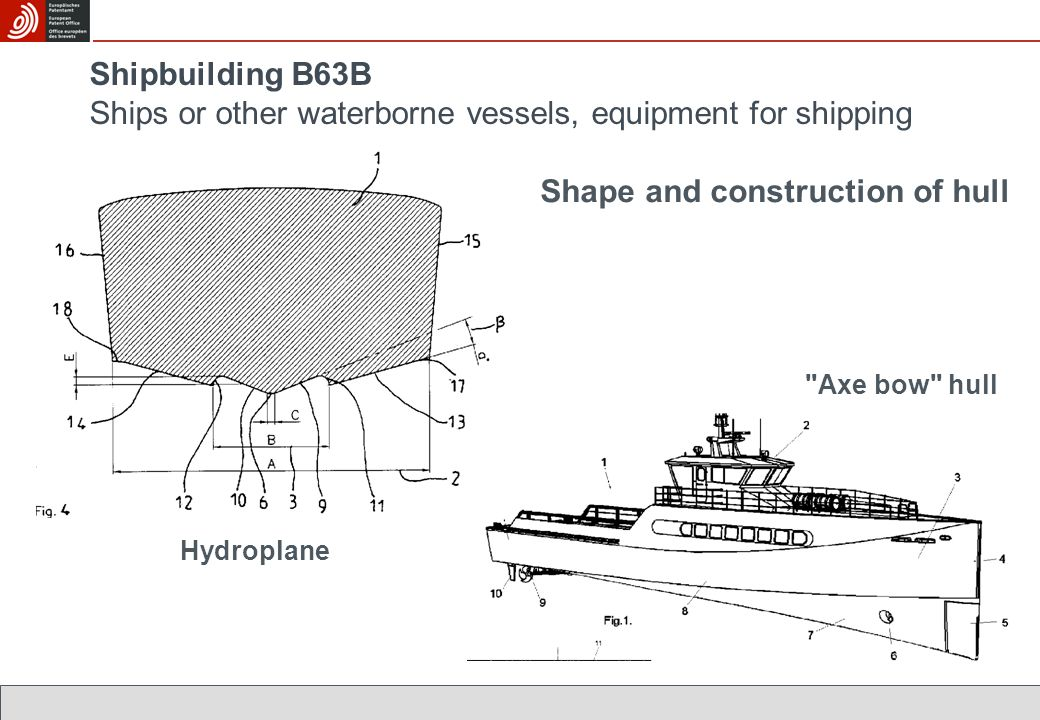 Shape and construction of hull