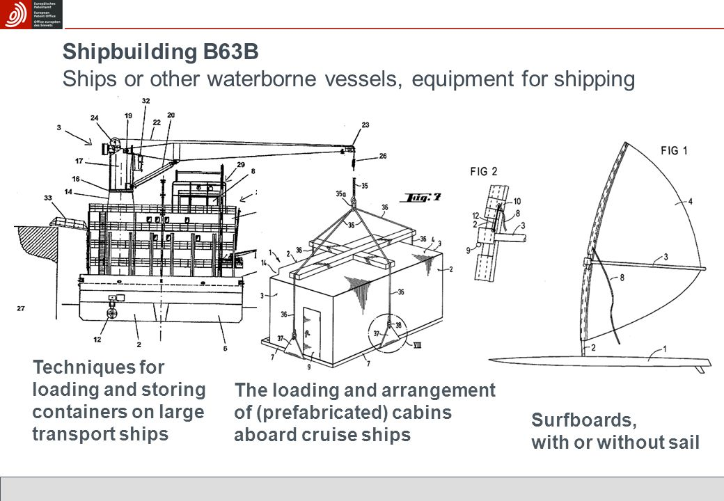 Shipbuilding B63B Ships or other waterborne vessels, equipment for shipping