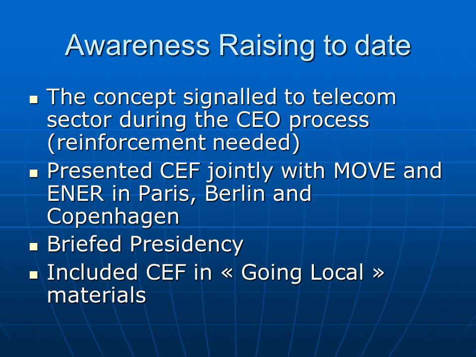 Awareness Raising to date