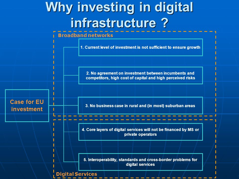 Why investing in digital infrastructure
