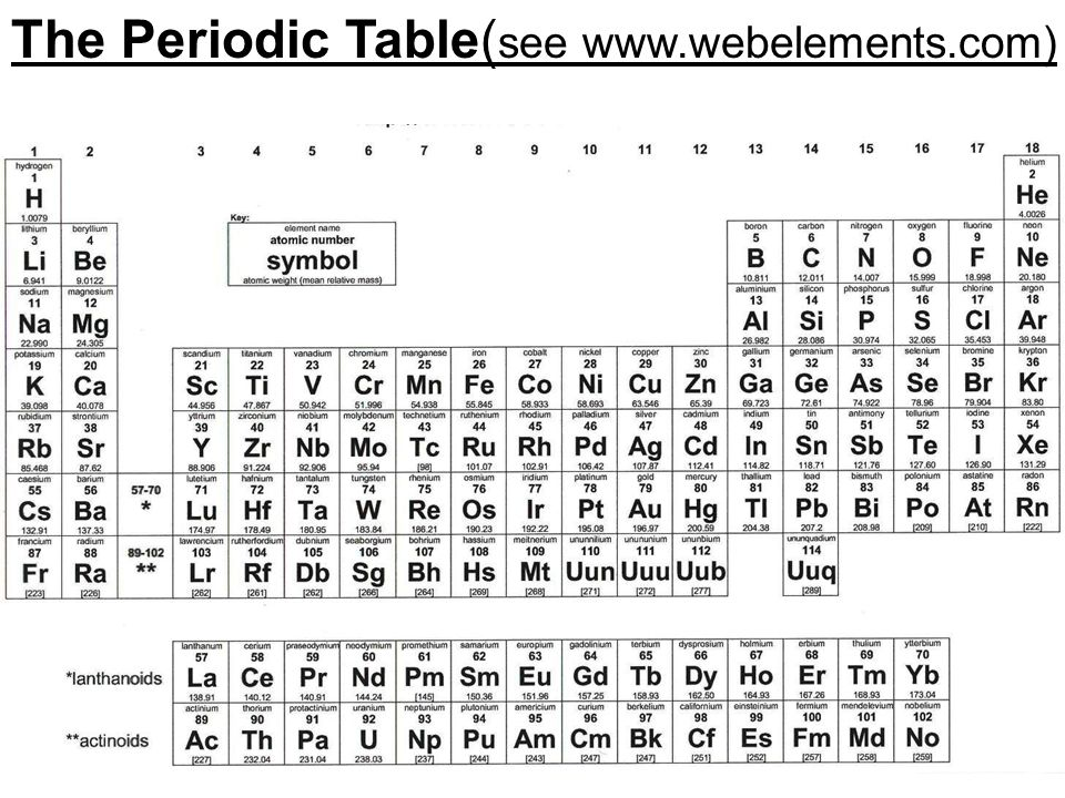 The periodic table of the elements by webelements softwaremonsterfo the periodic table of the elements by webelements urtaz Image collections