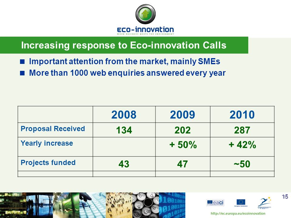 Increasing response to Eco-innovation Calls
