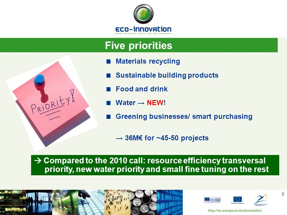 Five priorities Materials recycling. Sustainable building products. Food and drink. Water → NEW!