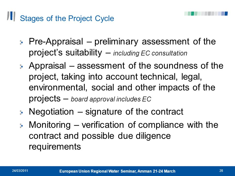 Stages of the Project Cycle
