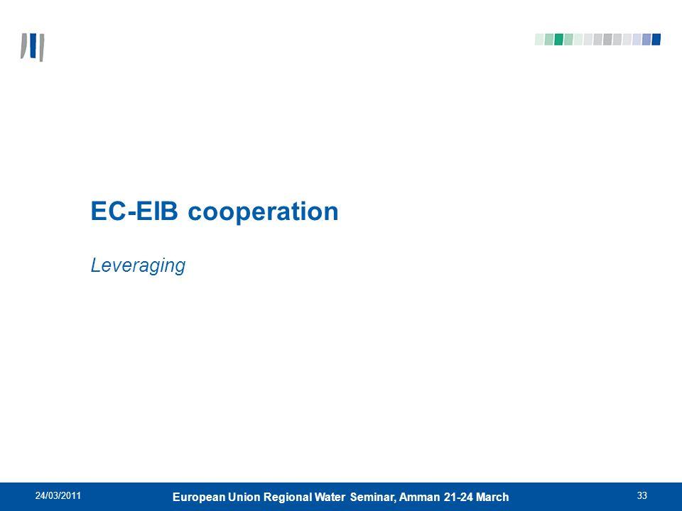 EC-EIB cooperation Leveraging