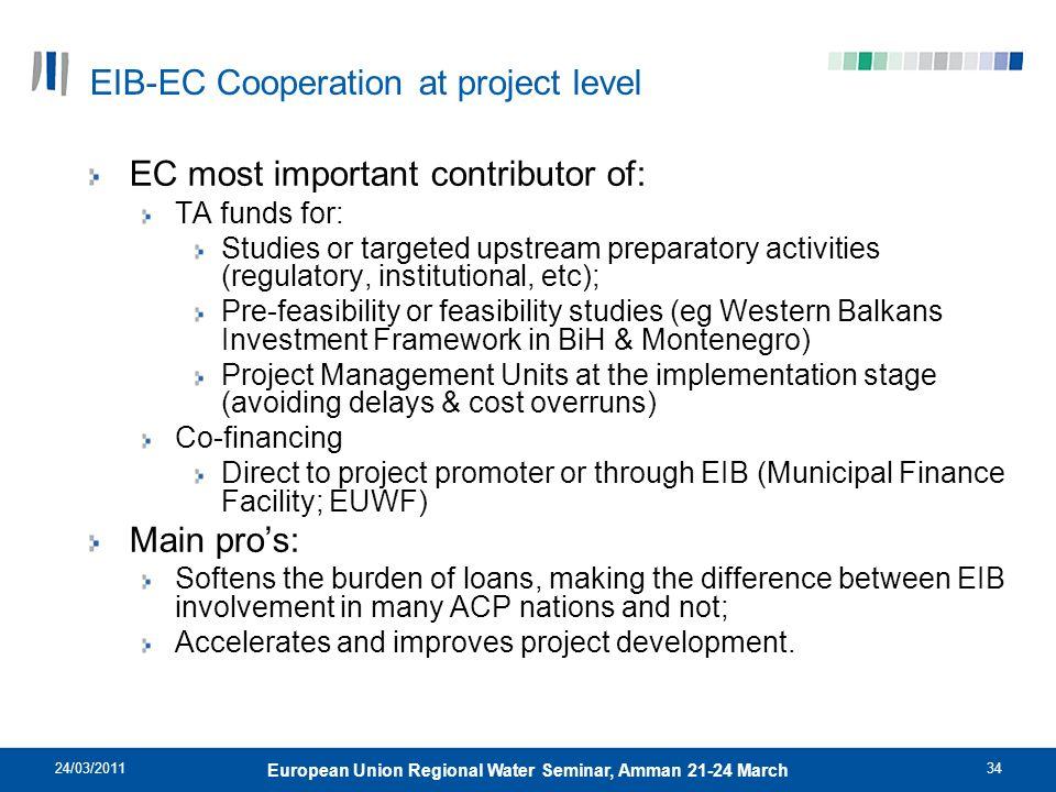 EIB-EC Cooperation at project level