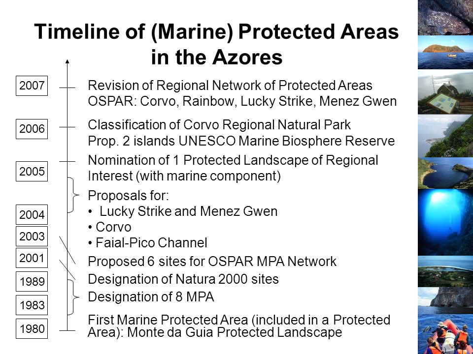 Timeline of (Marine) Protected Areas in the Azores