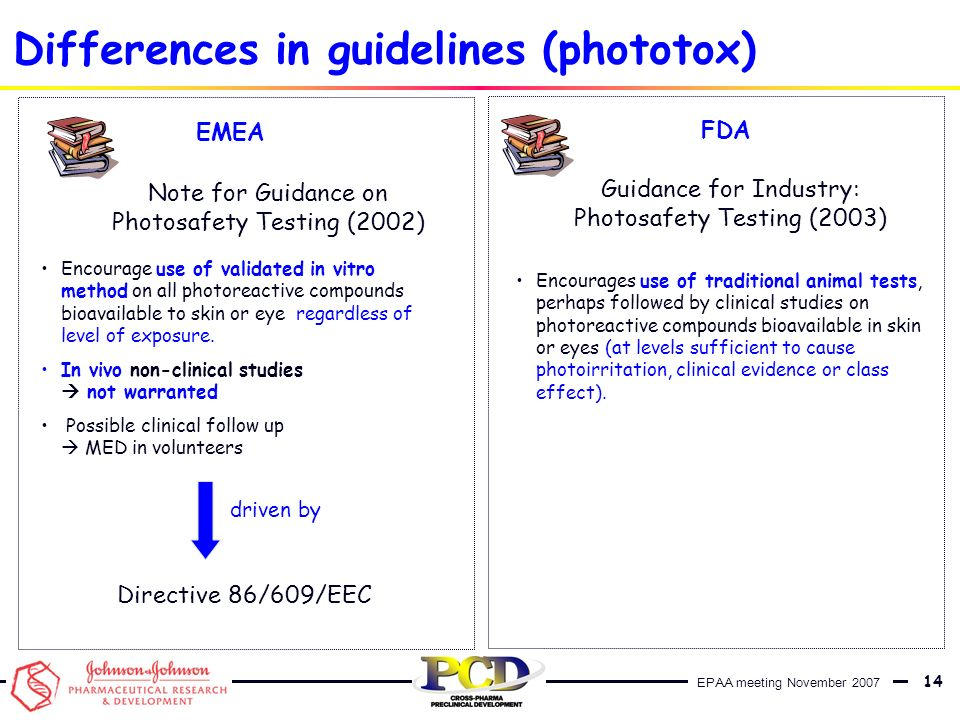 Differences in guidelines (phototox)
