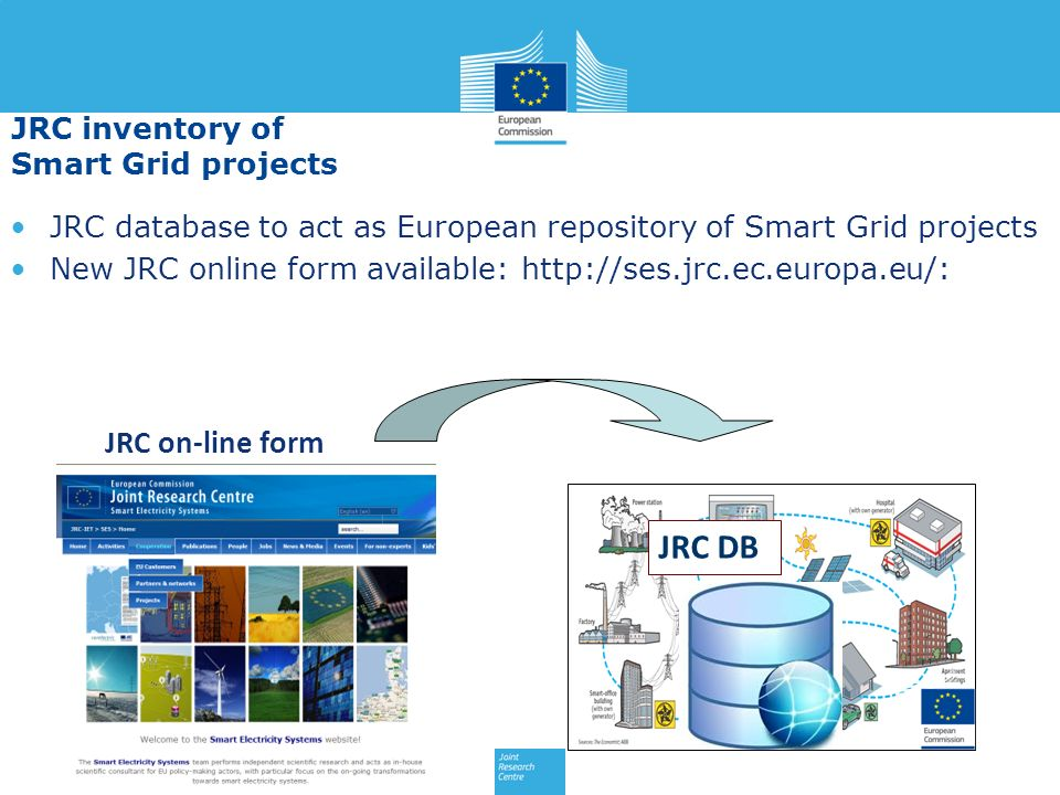 JRC DB JRC on-line form JRC inventory of Smart Grid projects