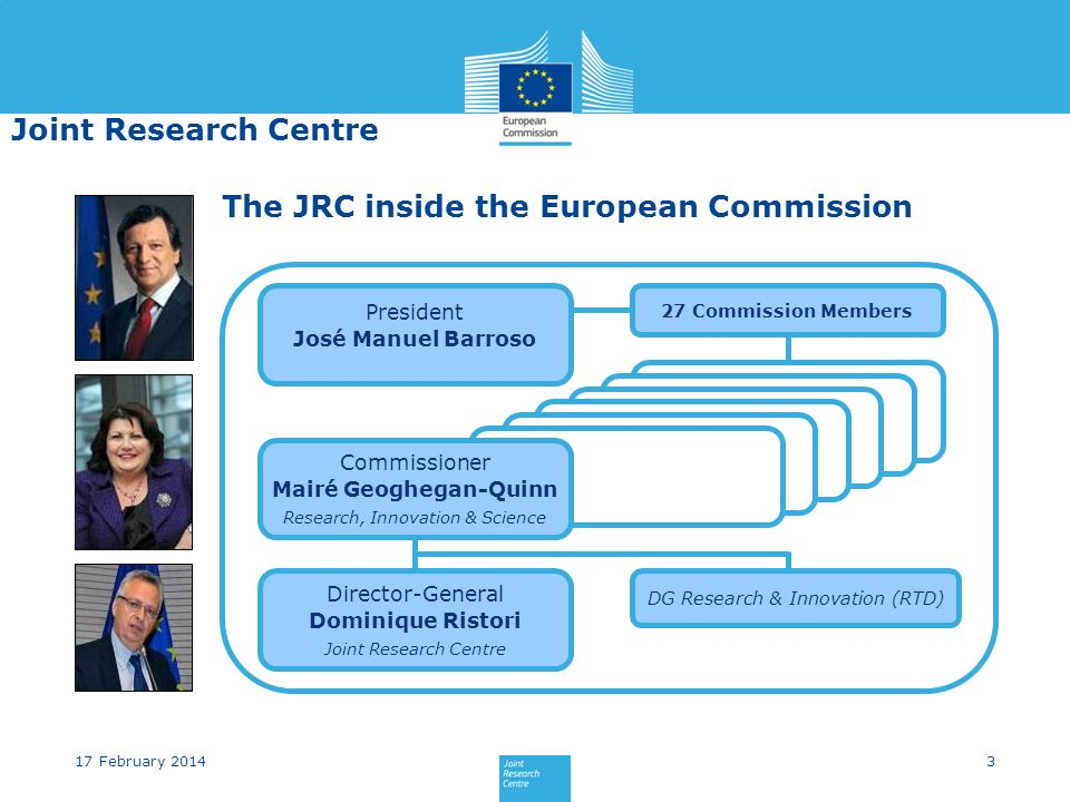 The JRC inside the European Commission
