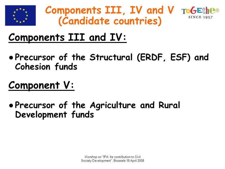 Components III, IV and V (Candidate countries)