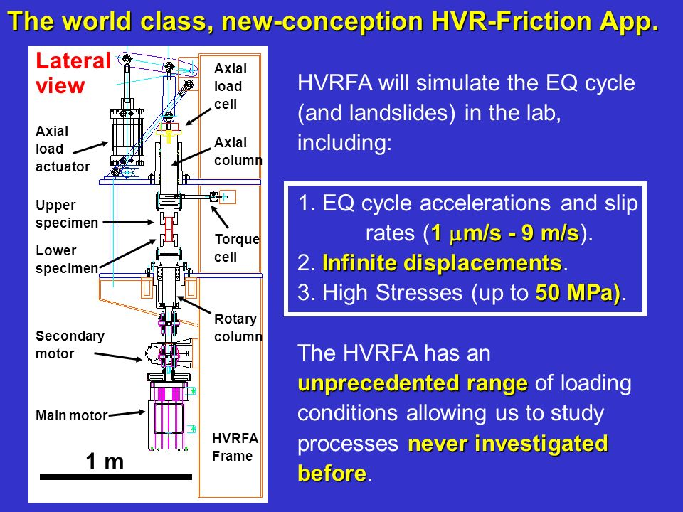 The world class, new-conception HVR-Friction App.