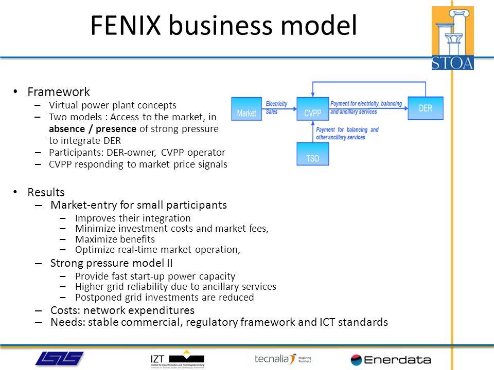 FENIX business model Framework Results