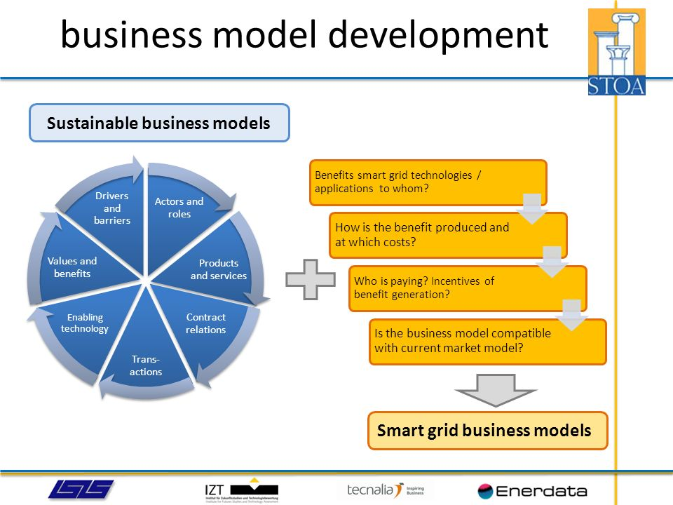 business model development