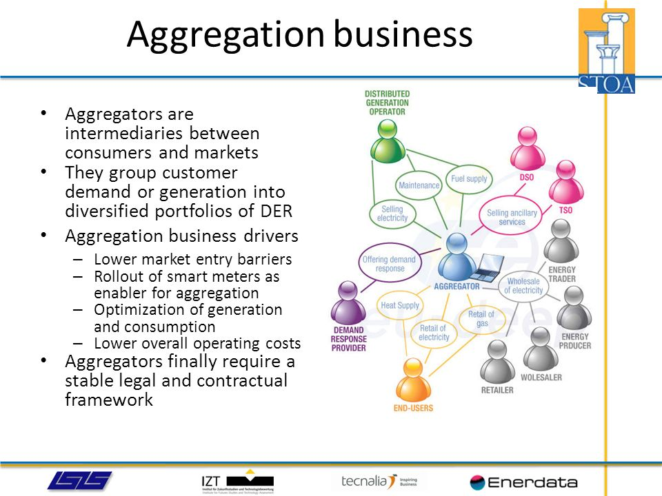 Aggregation business Aggregators are intermediaries between consumers and markets.