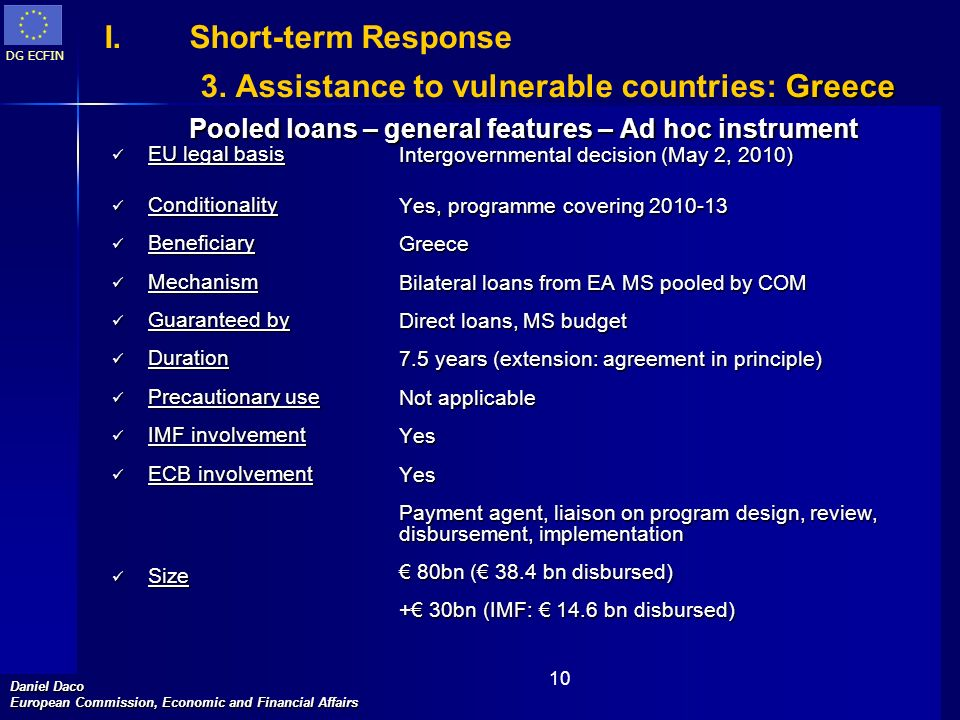 Short-term Response 3. Assistance to vulnerable countries: Greece Pooled loans – general features – Ad hoc instrument