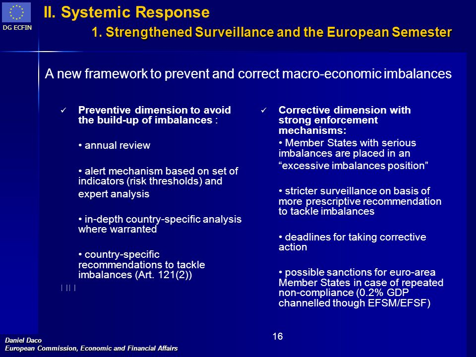 II. Systemic Response 1. Strengthened Surveillance and the European Semester
