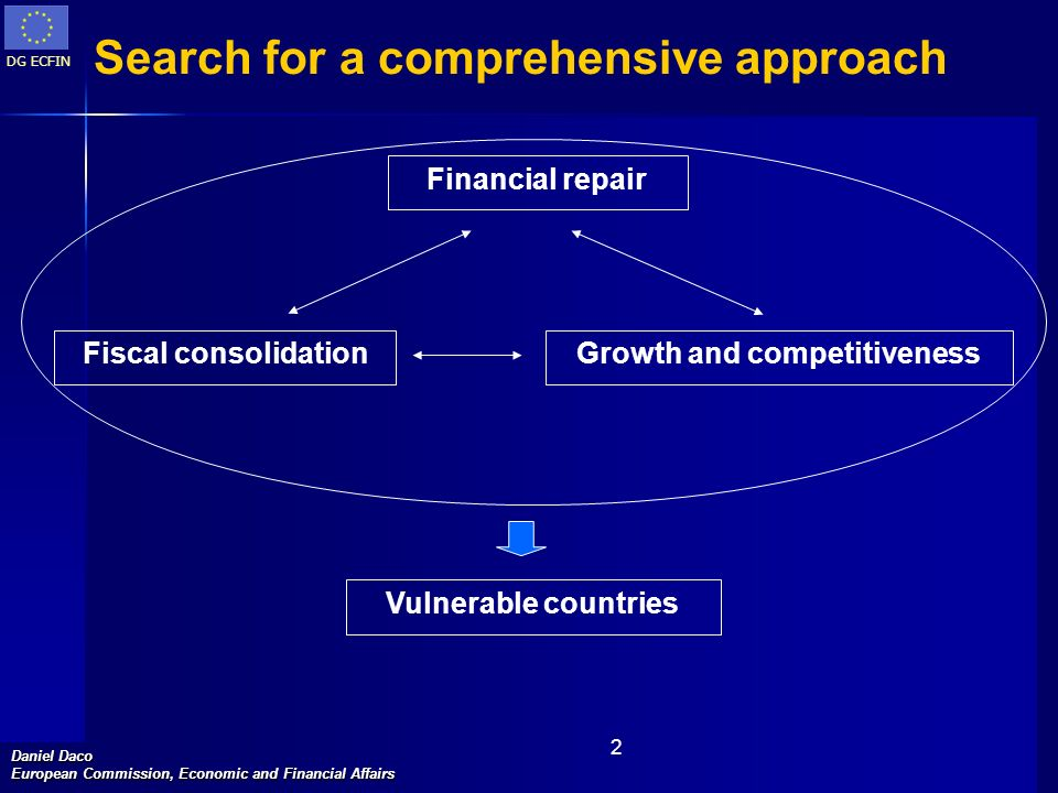 Search for a comprehensive approach