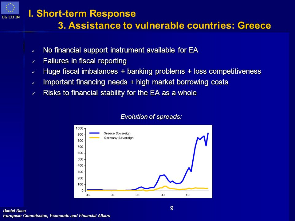 I. Short-term Response 3. Assistance to vulnerable countries: Greece