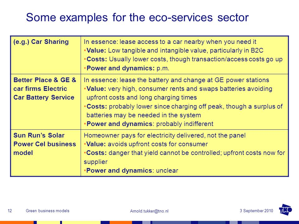 Some examples for the eco-services sector