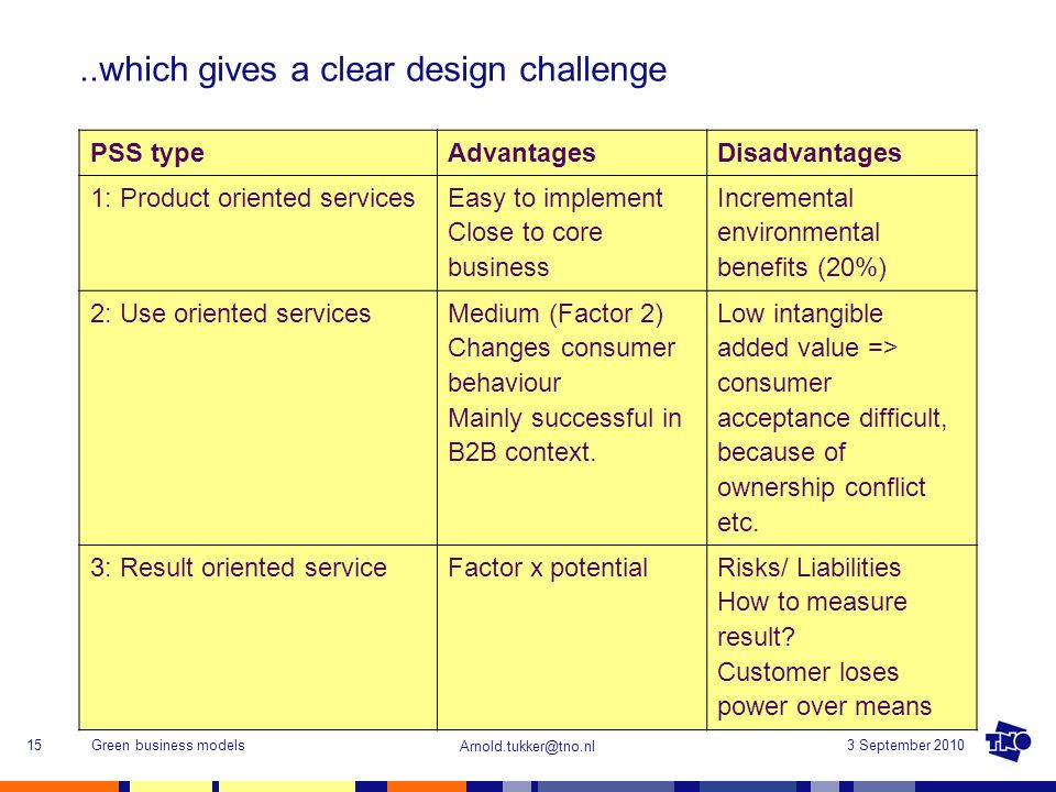 ..which gives a clear design challenge