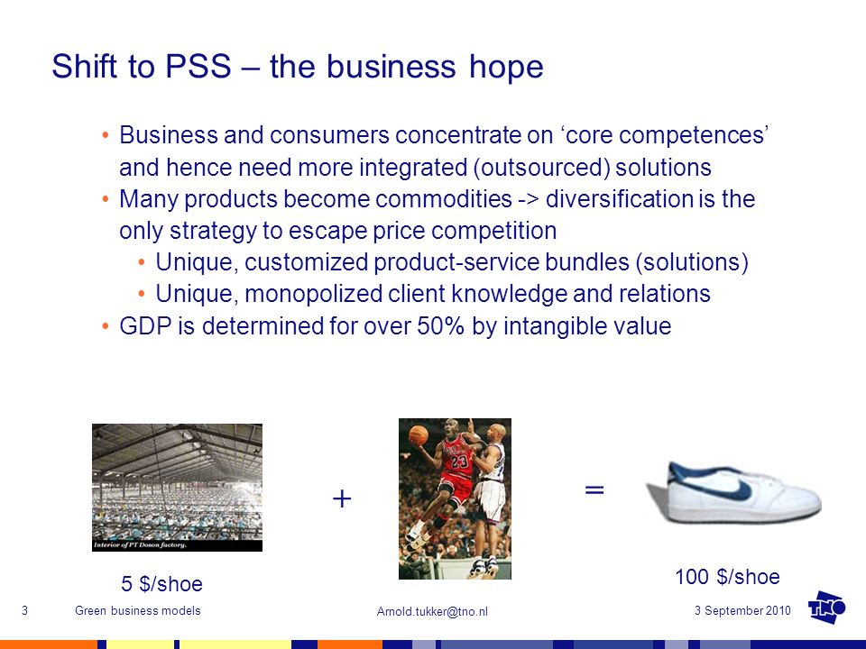 Shift to PSS – the business hope