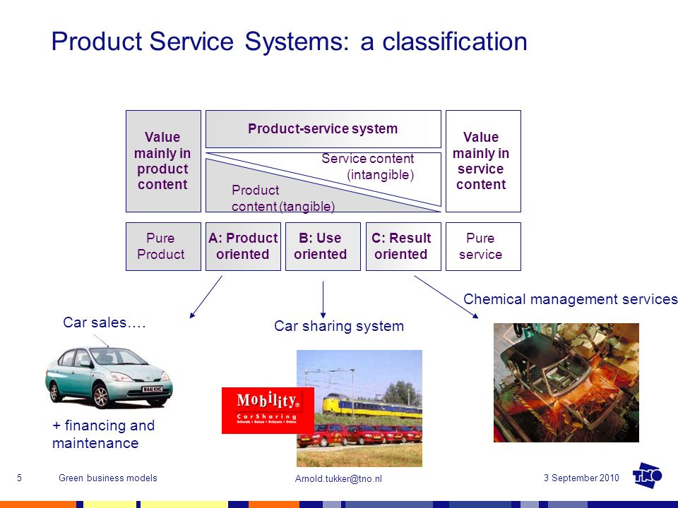 Product Service Systems: a classification