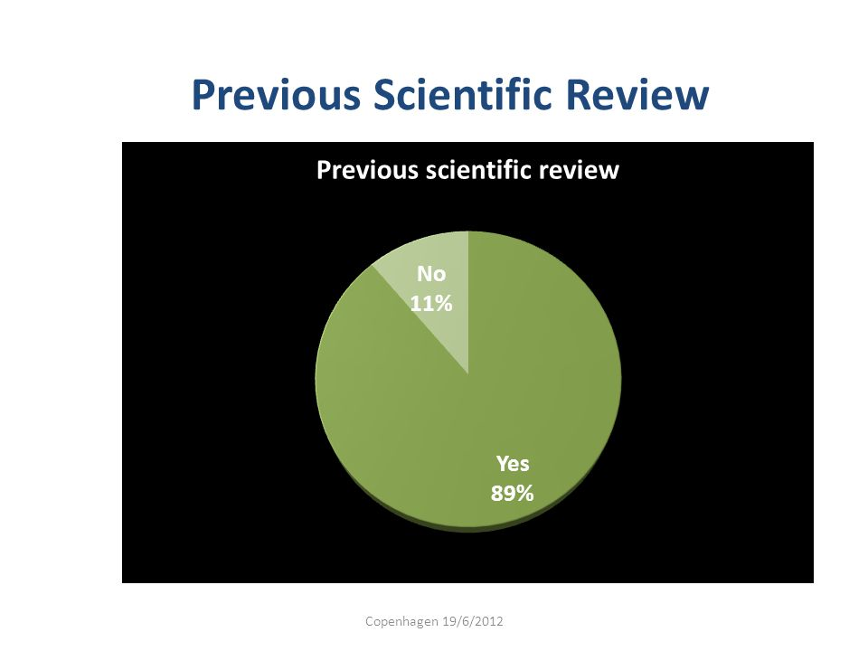 Previous Scientific Review