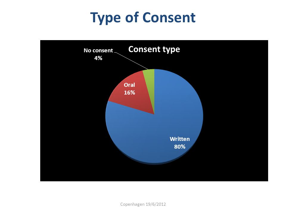 Type of Consent Copenhagen 19/6/2012