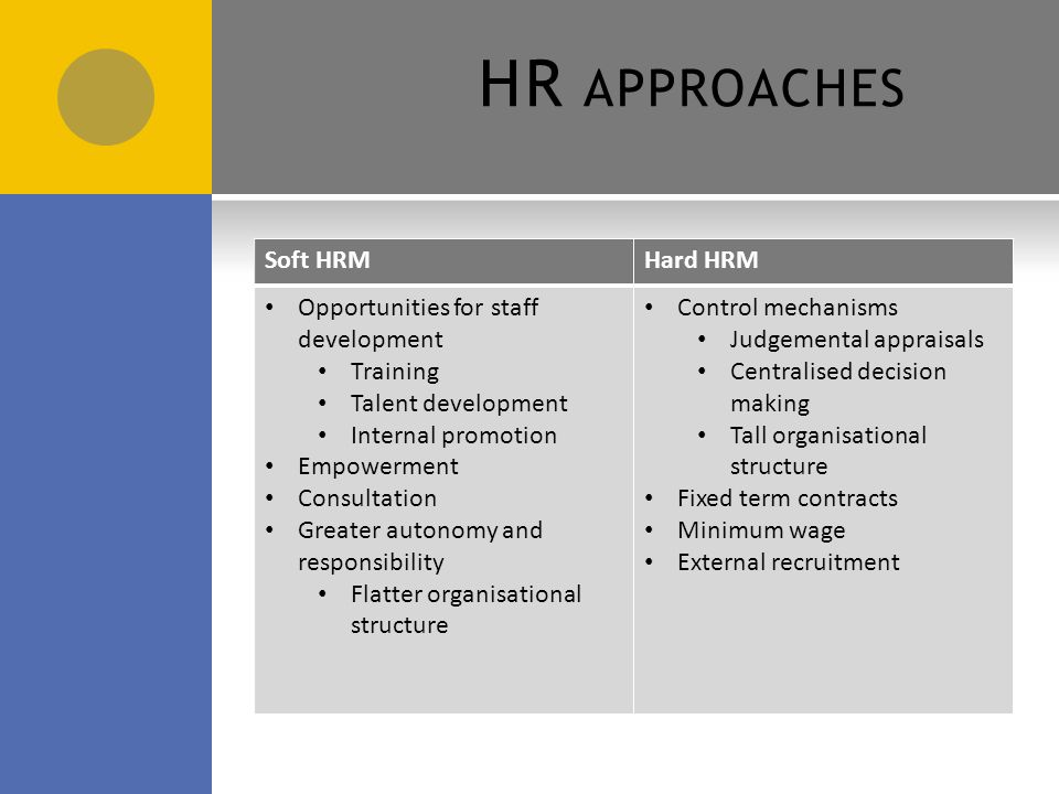 Free HR white papers and guides