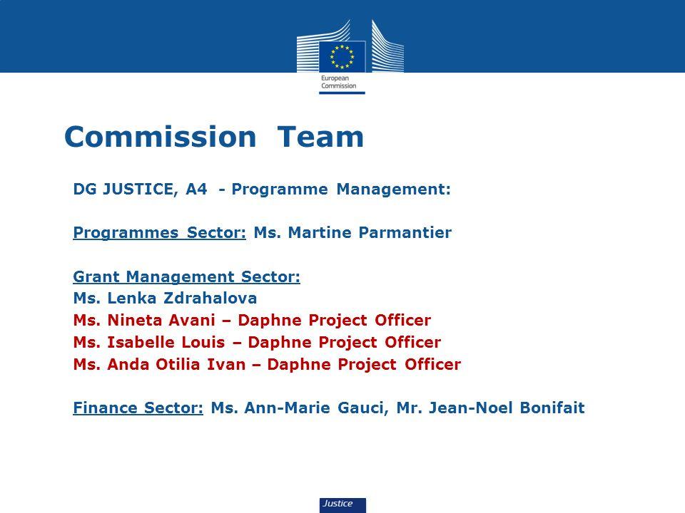 Commission Team DG JUSTICE, A4 - Programme Management: