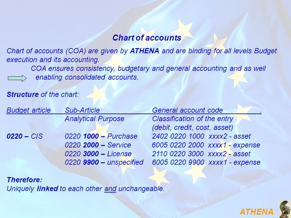 Chart of accounts Chart of accounts (COA) are given by ATHENA and are binding for all levels Budget execution and its accounting.