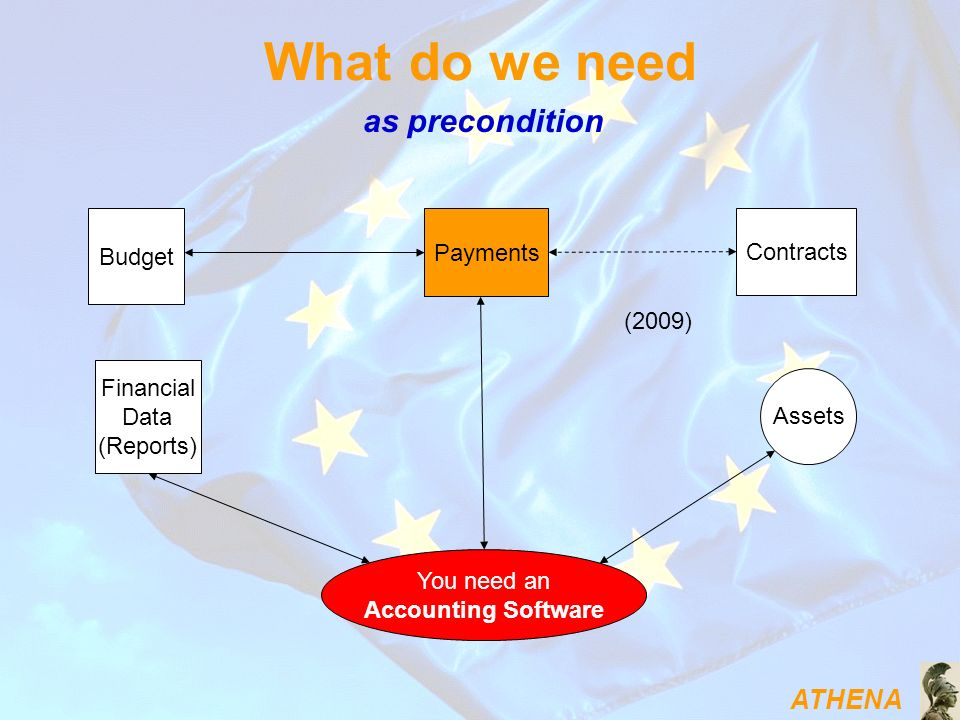 What do we need as precondition Budget Payments Contracts (2009)