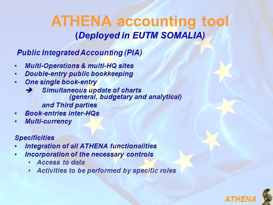 ATHENA accounting tool (Deployed in EUTM SOMALIA)