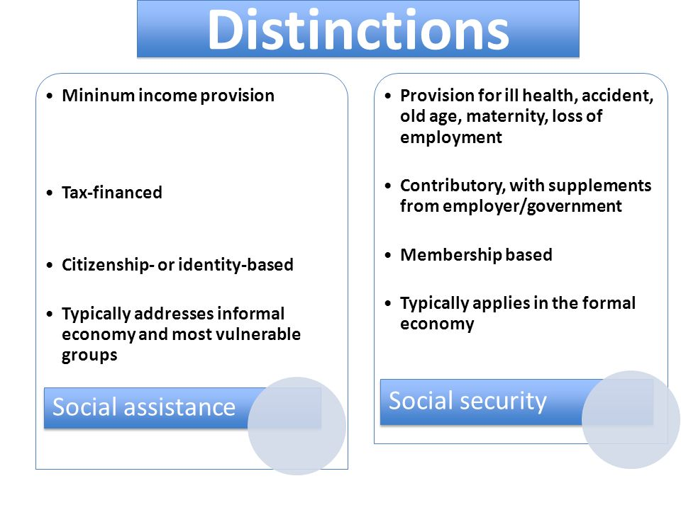 Distinctions Mininum income provision Tax-financed
