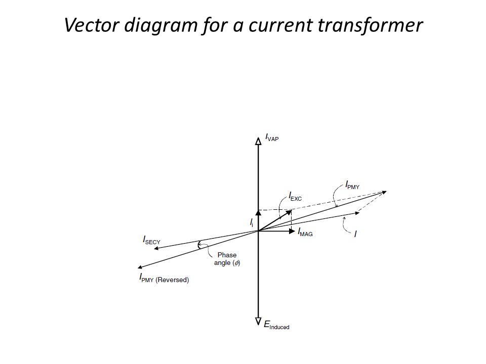 Connections of a ct and a pt to supply load and relay ppt 7 vector diagram ccuart Images