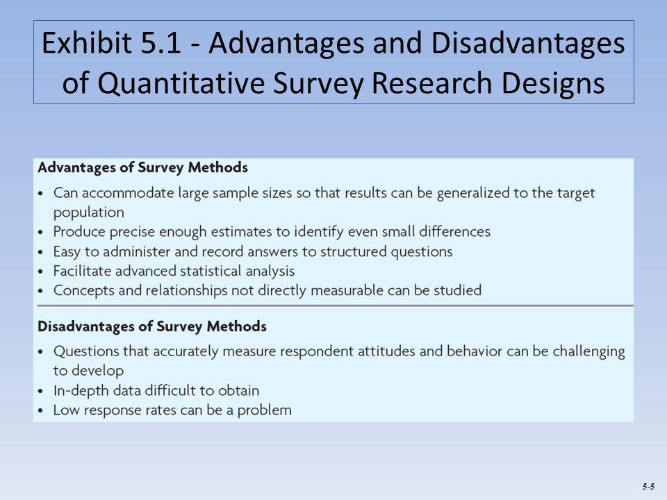 Non parametric statistics.