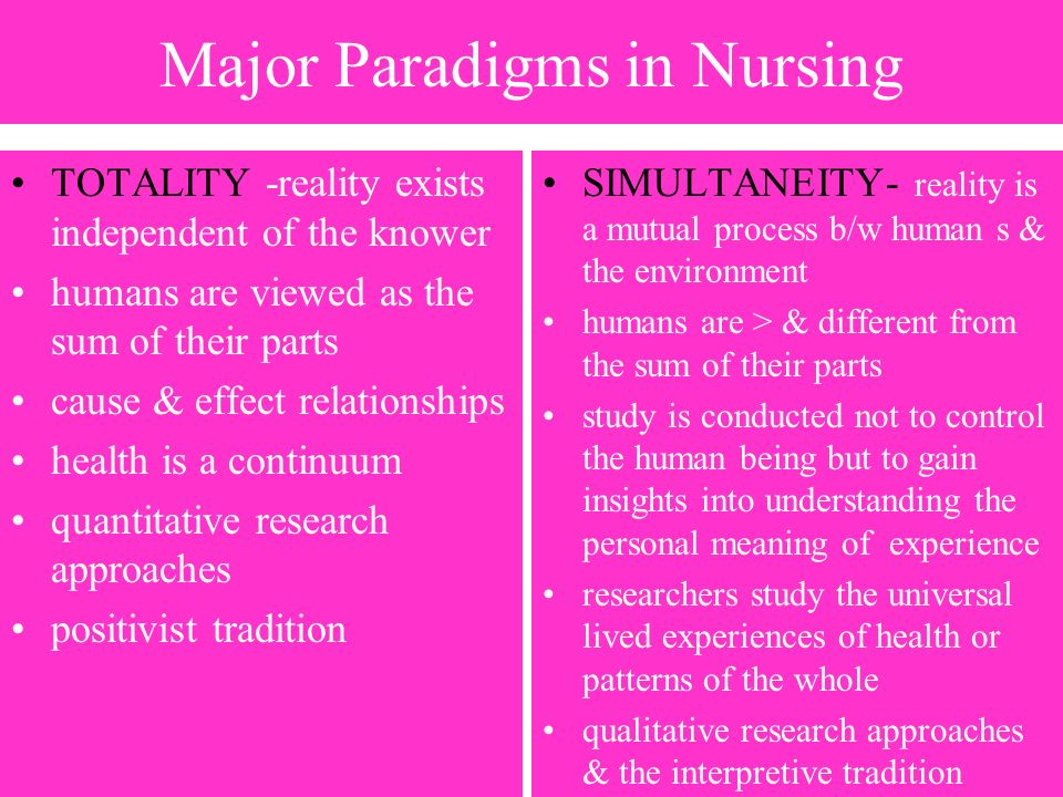 paradigms in nursing The theory of integral nursing (tin) is a grand theory in the interactive- integrative paradigm that presents the science and art of nursing it includes an  integral.