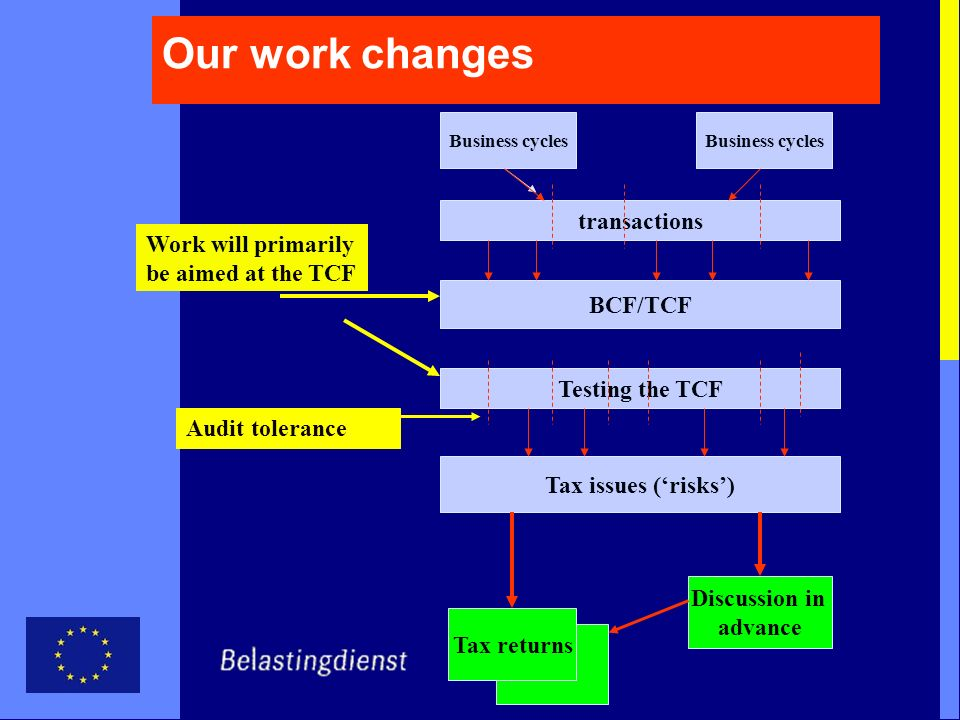 Our work changes transactions Work will primarily be aimed at the TCF