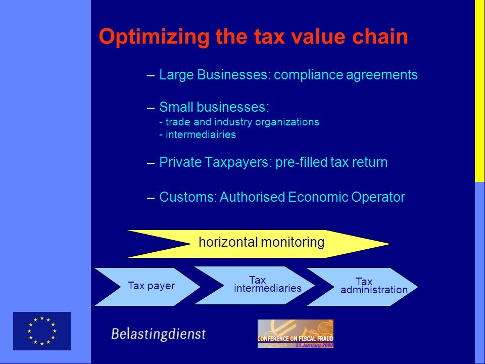 Optimizing the tax value chain