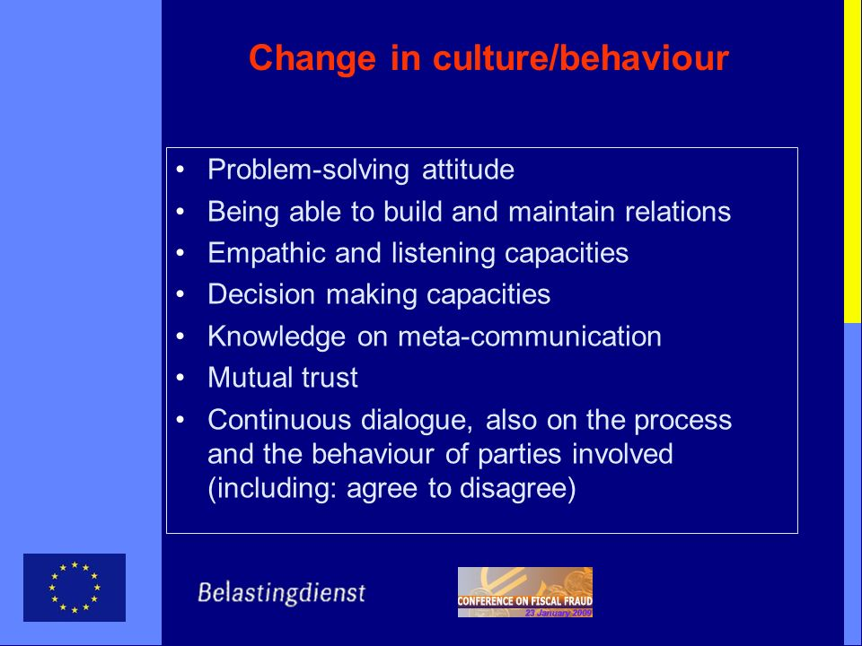 Change in culture/behaviour