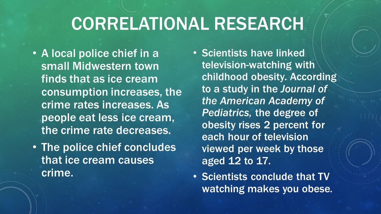 Psychology correlational study examples